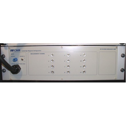 24-way RF filtered Breakout box - in 19inch rack unit